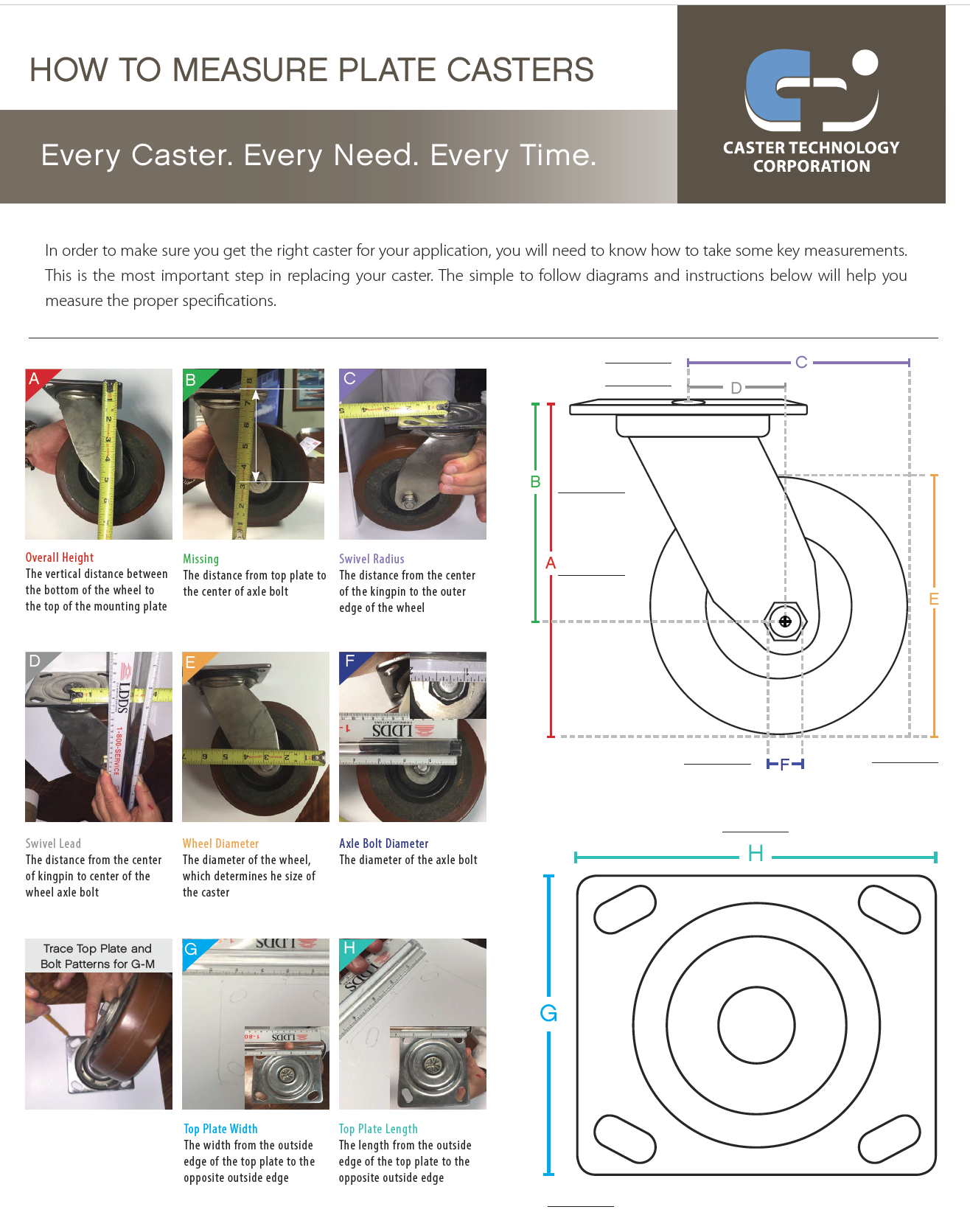 How to Measure Plate Casters
